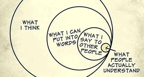 think-understand